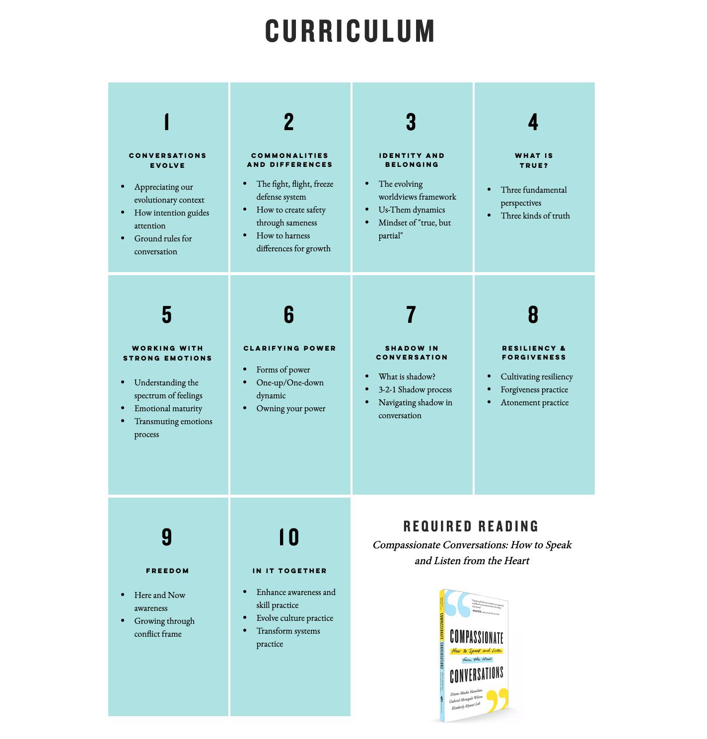 CC curriculum